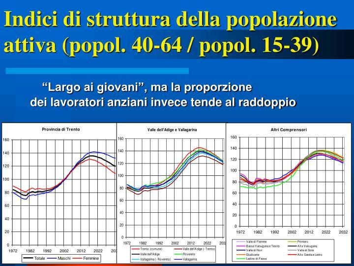Indici di struttura della popolazione attiva (popol. 40-64 / popol. 15-39)