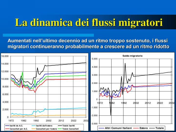 La dinamica dei flussi migratori