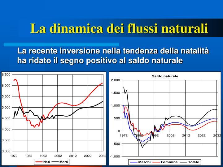 La dinamica dei flussi naturali