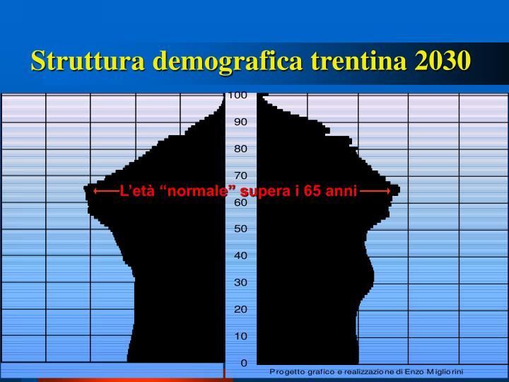 Struttura demografica trentina 2030