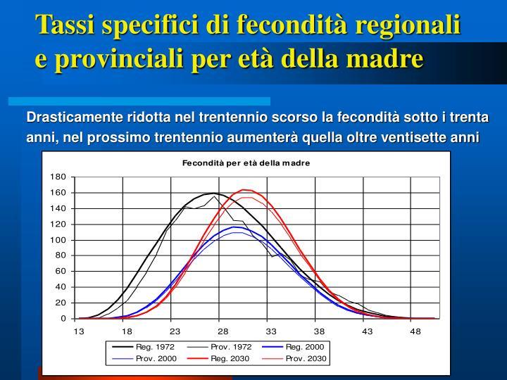 Tassi specifici di fecondità regionali e provinciali per età della madre