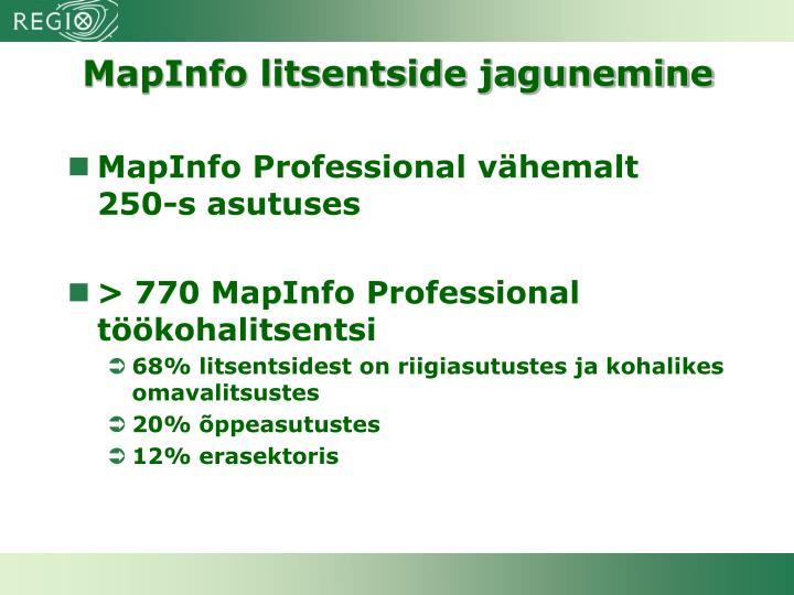 MapInfo litsentside jagunemine