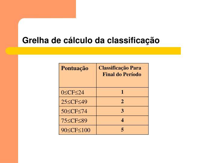 Grelha de cálculo da classificação