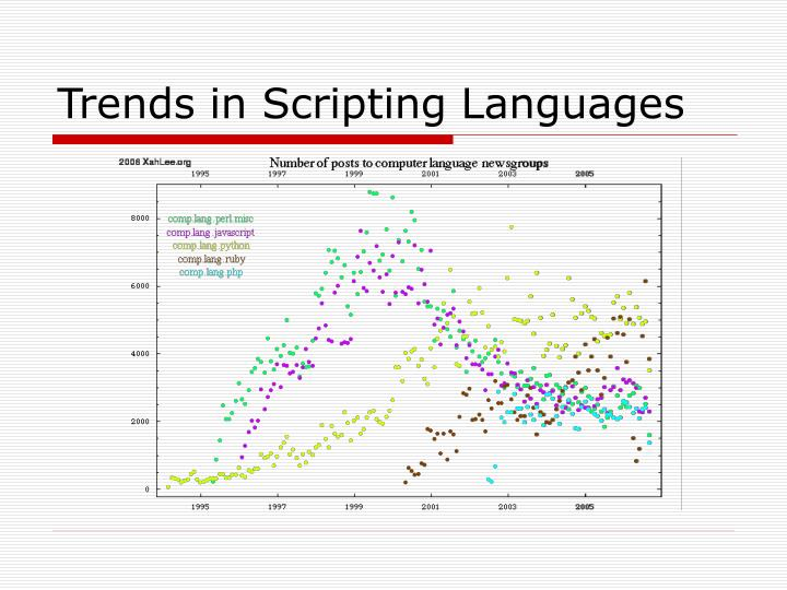 Trends in Scripting Languages