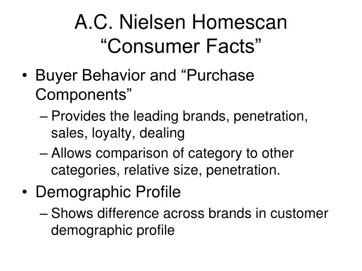 "A.C. Nielsen Homescan ""Consumer Facts"""