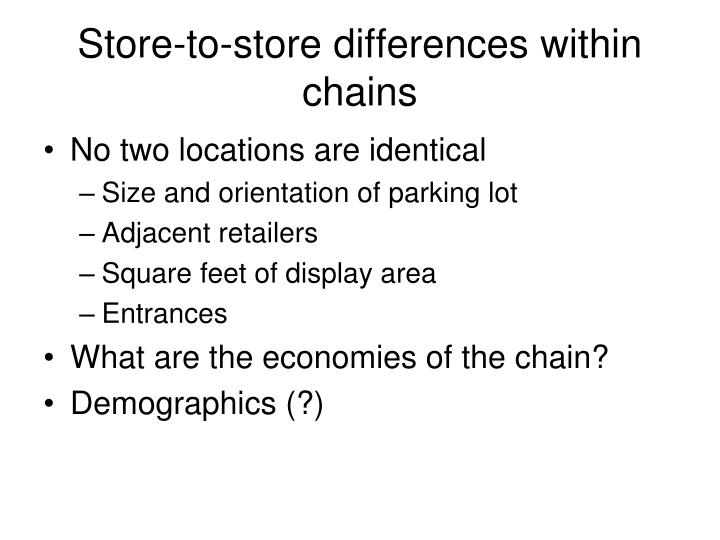 Store-to-store differences within chains