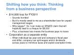 shifting how you think thinking from a business perspective