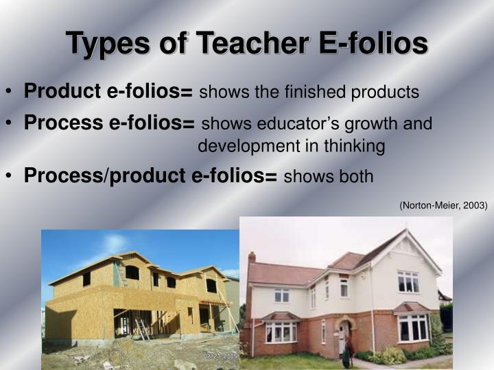 Types of Teacher E-folios