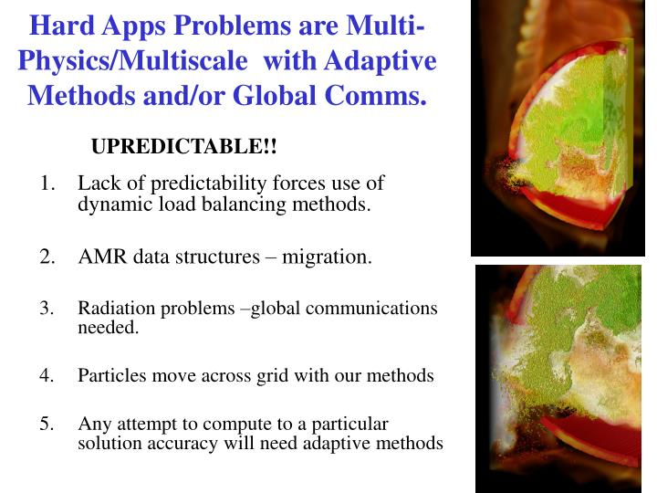 Hard Apps Problems are Multi-Physics/Multiscale  with Adaptive