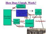 how does uintah work