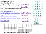 particle variables
