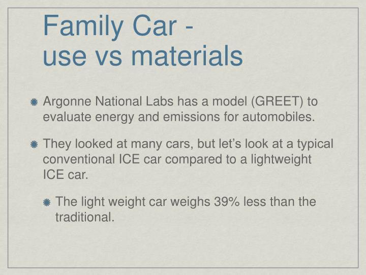 Family Car -