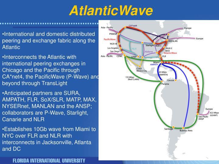 AtlanticWave