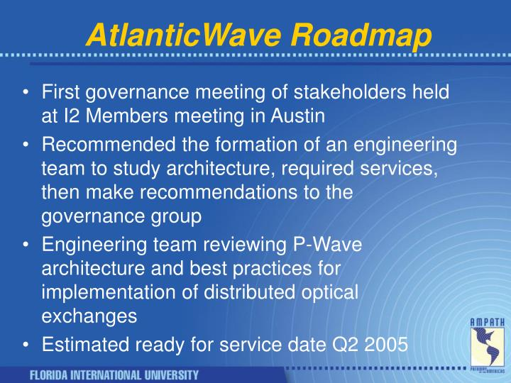 AtlanticWave Roadmap