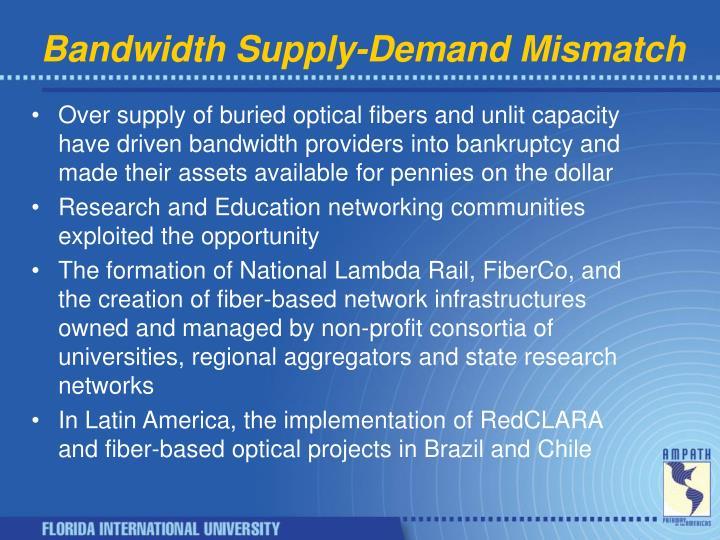 Bandwidth Supply-Demand Mismatch