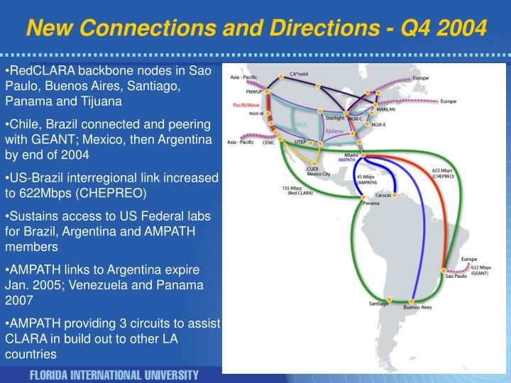 New Connections and Directions - Q4 2004
