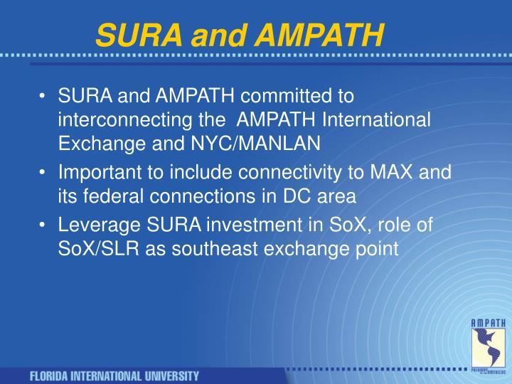 SURA and AMPATH