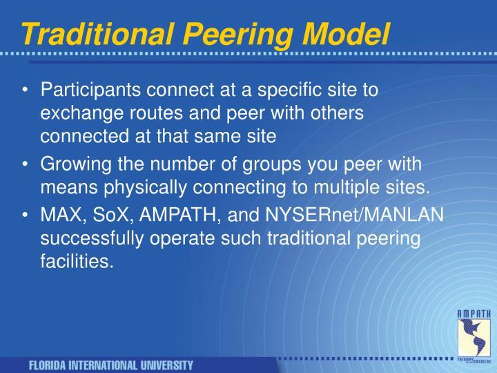 Traditional Peering Model