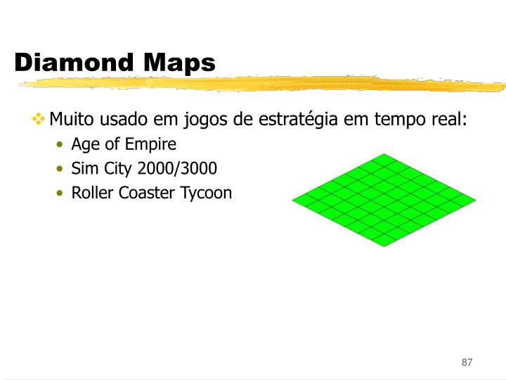 Diamond Maps