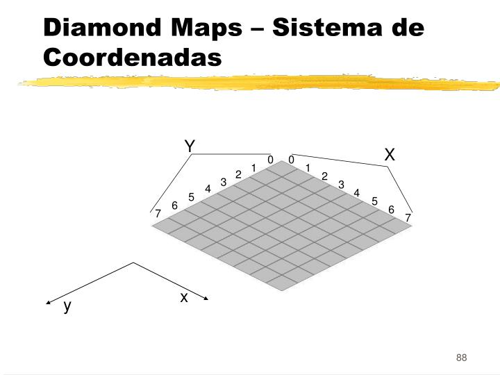 Diamond Maps – Sistema de Coordenadas