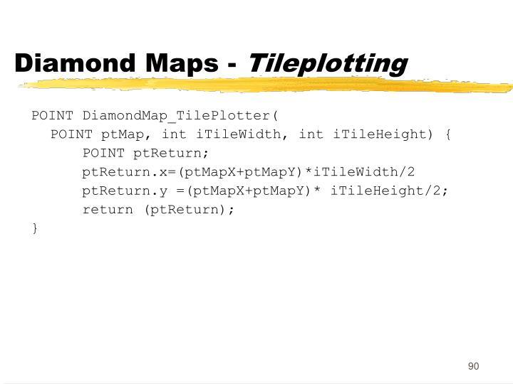 Diamond Maps -