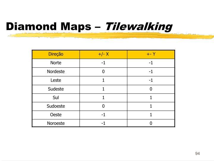 Diamond Maps –