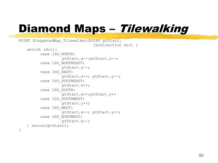 Diamond Maps –
