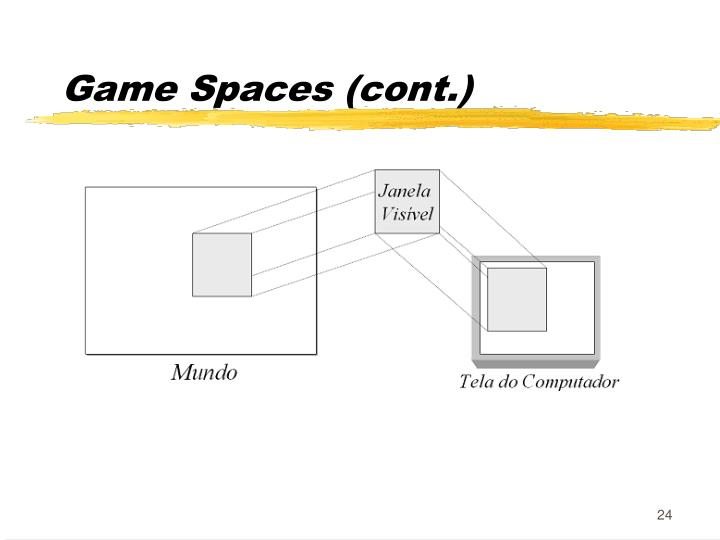 Game Spaces (cont.)