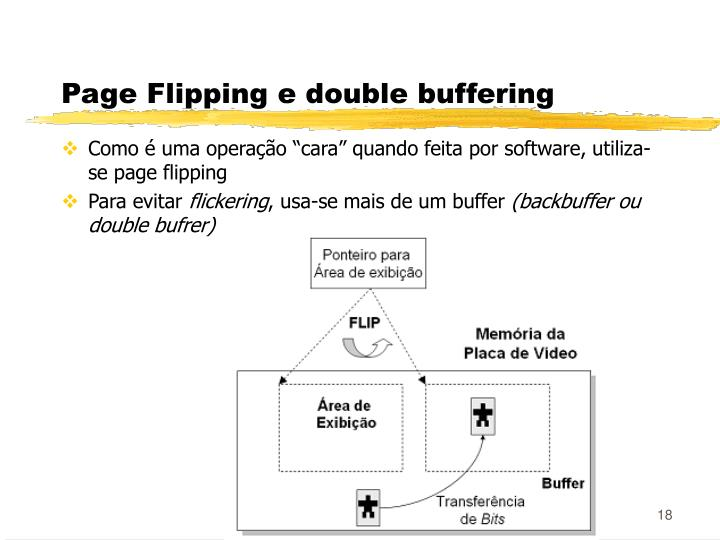 Page Flipping e double buffering