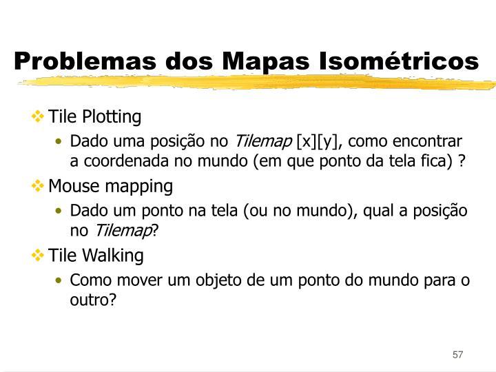 Problemas dos Mapas Isométricos