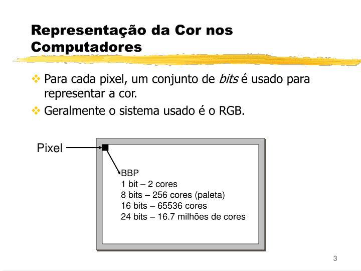 Representação da Cor nos Computadores