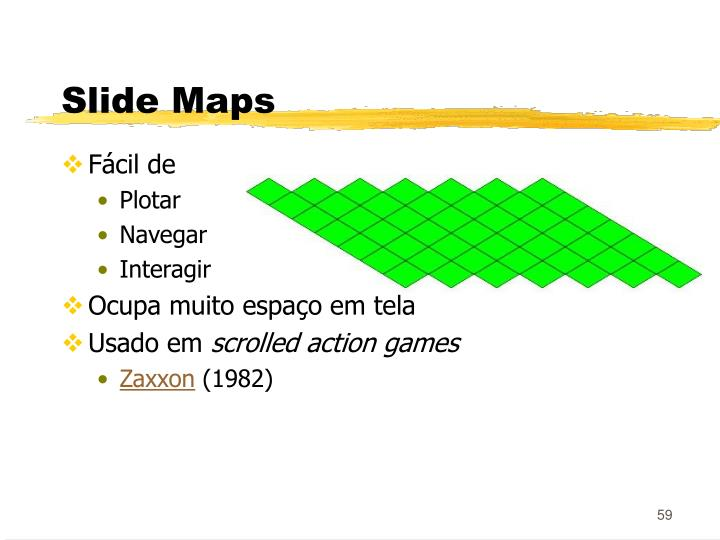 Slide Maps