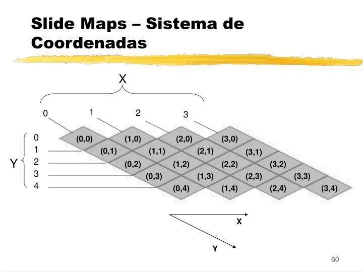 Slide Maps – Sistema de Coordenadas