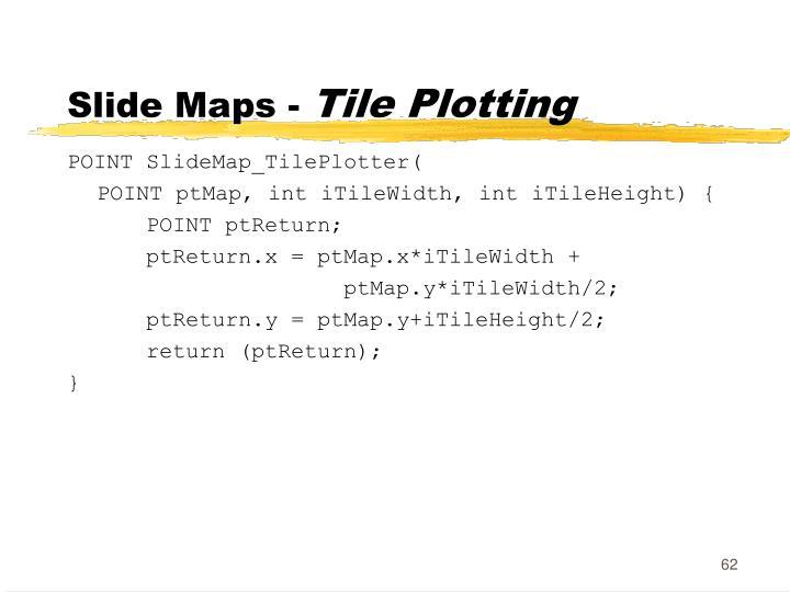 Slide Maps -