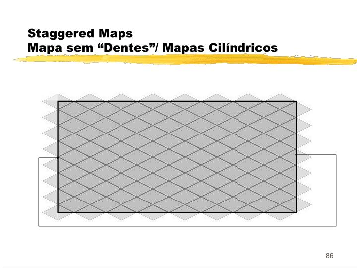 Staggered Maps