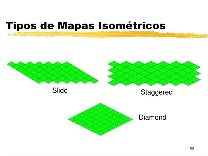 Tipos de Mapas Isométricos