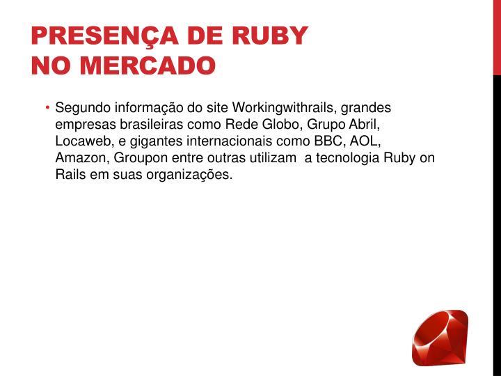 Presença de Ruby no mercado