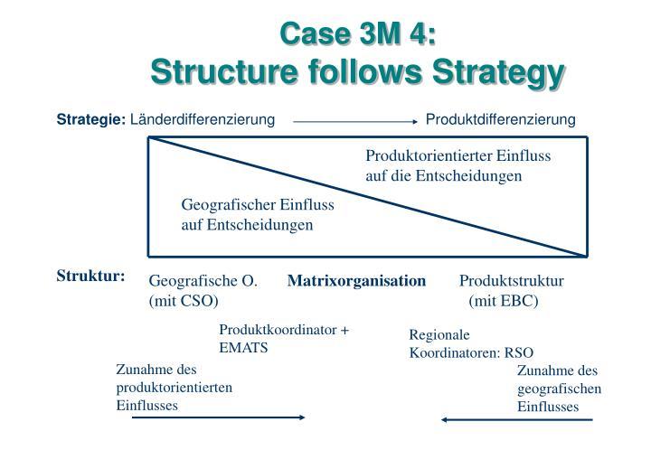 Case 3M 4:
