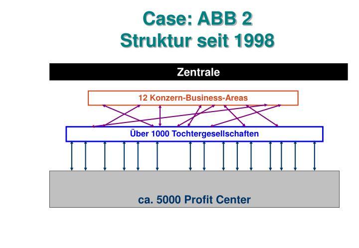 Case: ABB 2