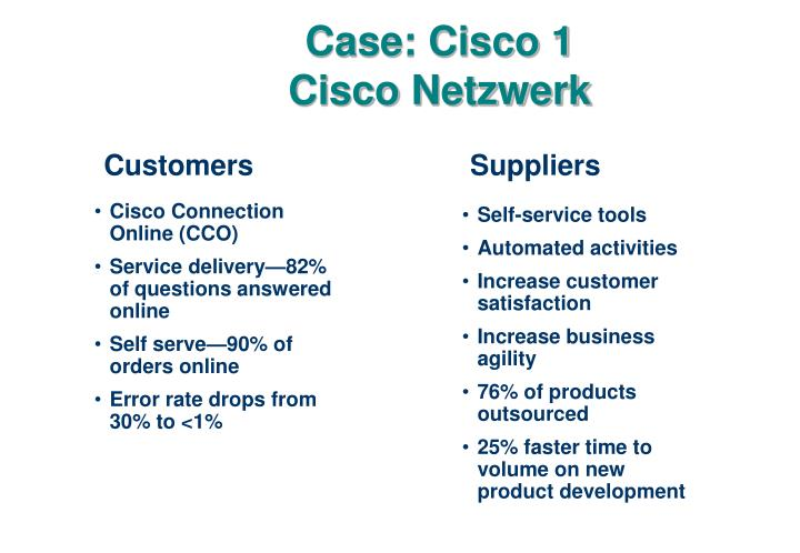 Case: Cisco 1