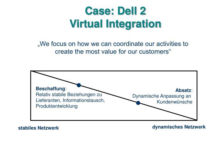 Case: Dell 2