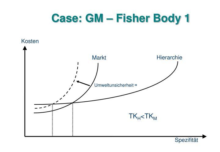 Case: GM – Fisher Body 1