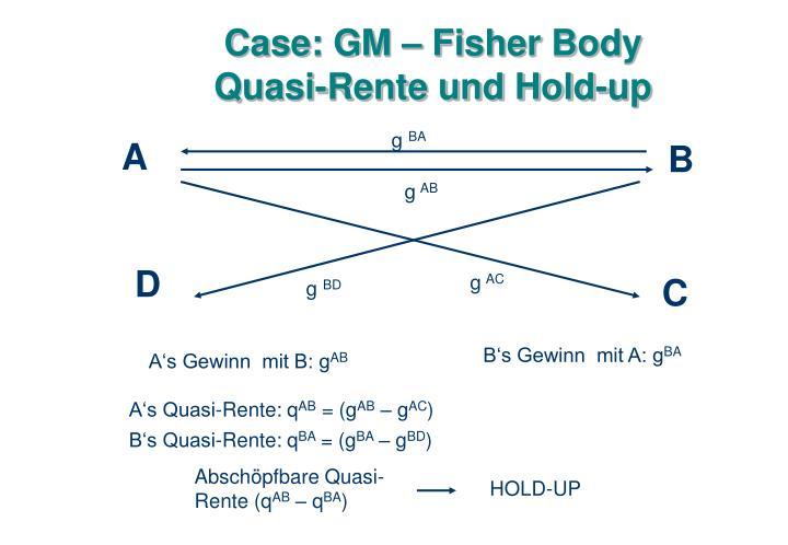 Case: GM – Fisher Body