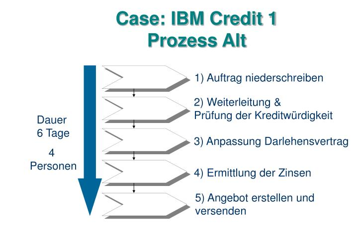Case: IBM Credit 1