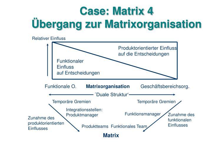 Case: Matrix 4