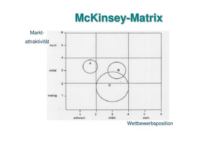 McKinsey-Matrix