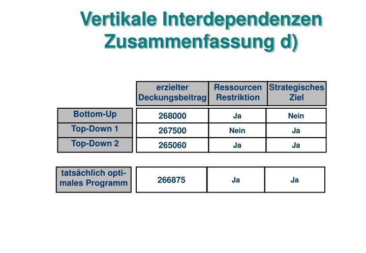 Vertikale Interdependenzen