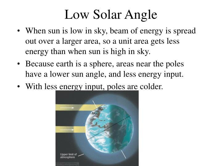 Low Solar Angle