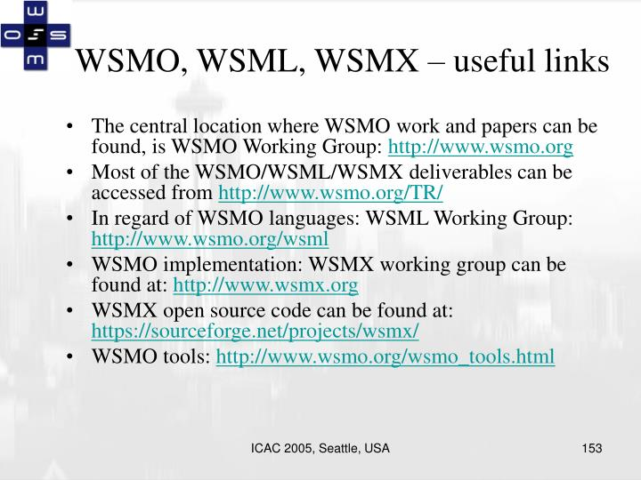 The central location where WSMO work and papers can be found, is WSMO Working Group: