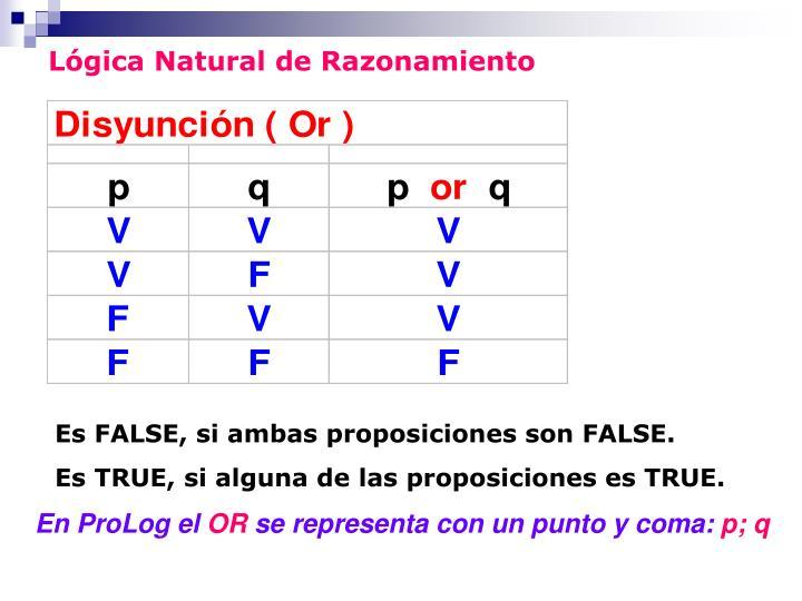 Lógica Natural de Razonamiento